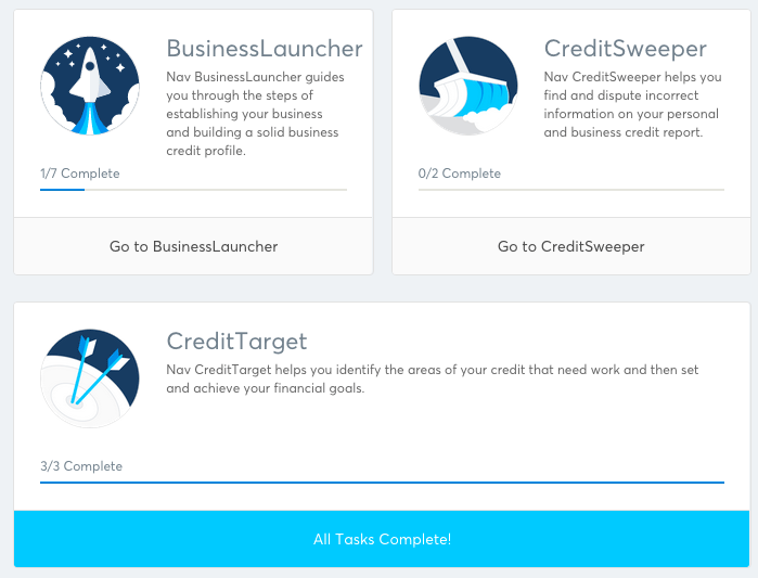 Comprehensive Credit Scoreboard